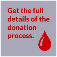 Get the full details of the donation process.